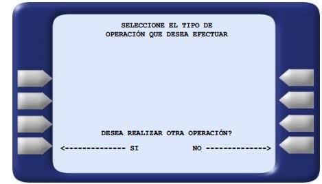 Tarjeta de coordenadas qu es para qu sirve y c mo se for Cajeros automaticos cerca de mi